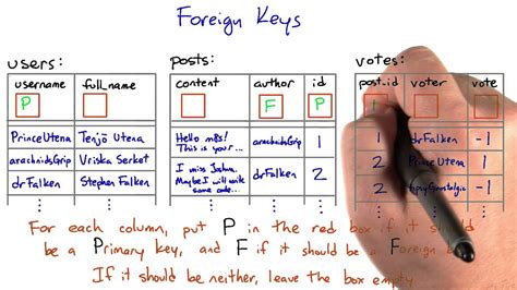 Foreign Keys - Intro to Relational Databases - YouTube