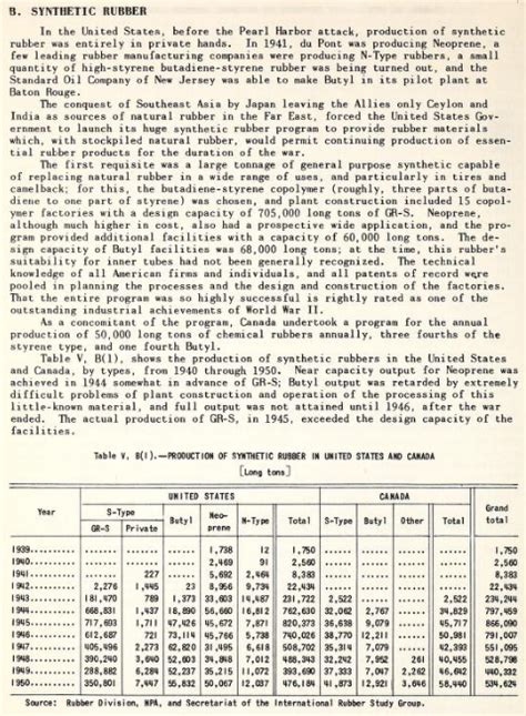 Synthetic Rubber Production 1939 to 1950, US, Canada